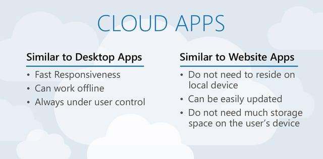 Cloud Apps, KiZAN, PaaS