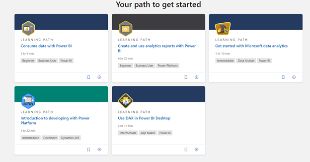 Getting Started with PowerBI 1