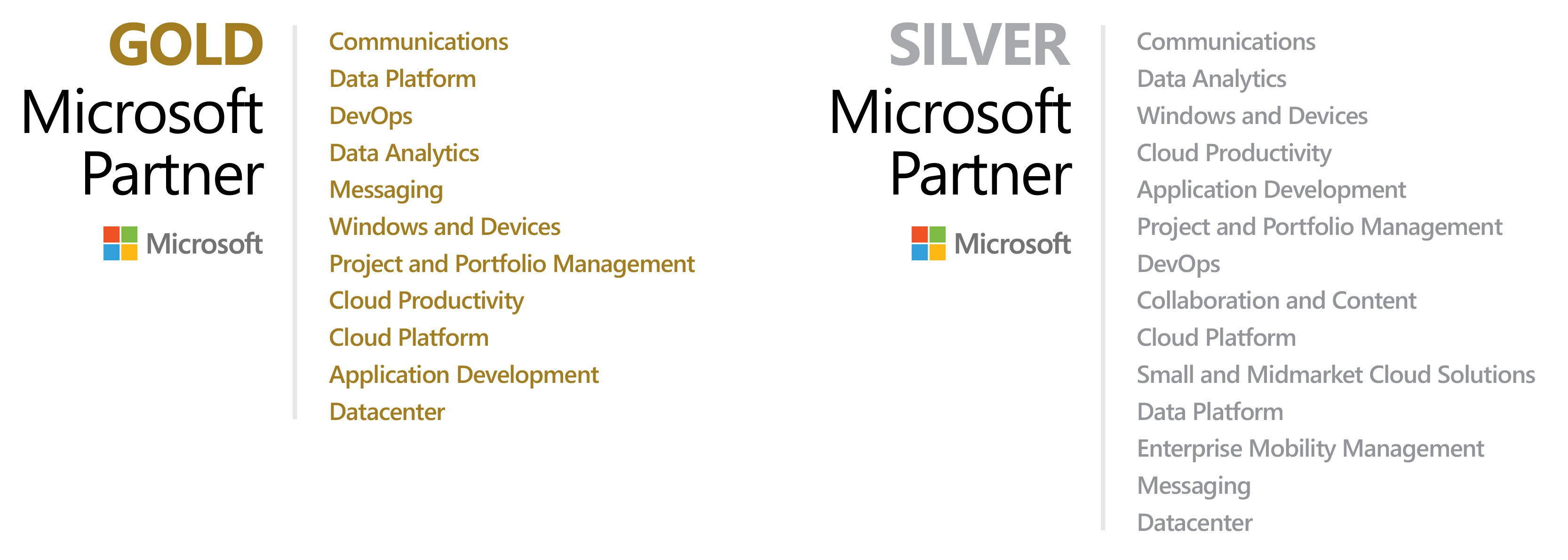 MS Gold Silver Partners