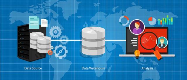 Azure SQL Data Warehouse Data Import Strategies