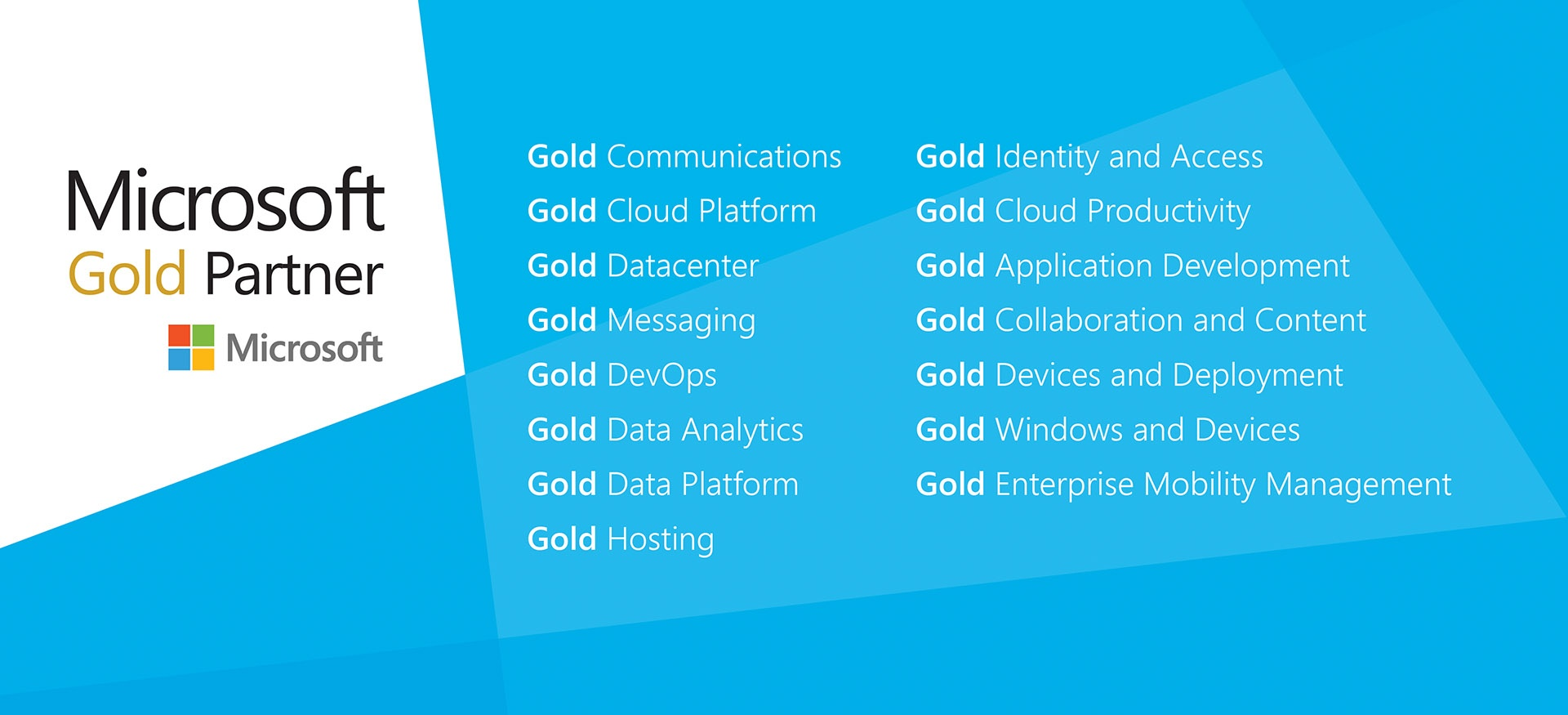 KiZAN is GOLD in 15 Areas of Microsoft